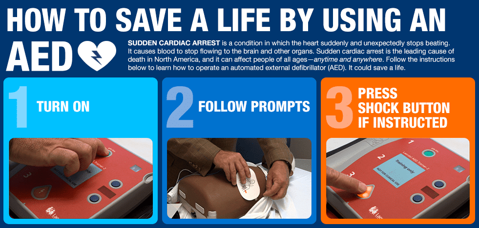 Simple to Use AED